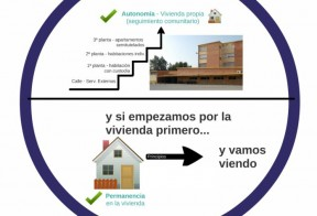 Entrevista al equipo del CAI-Alicante sobre el housing-first
